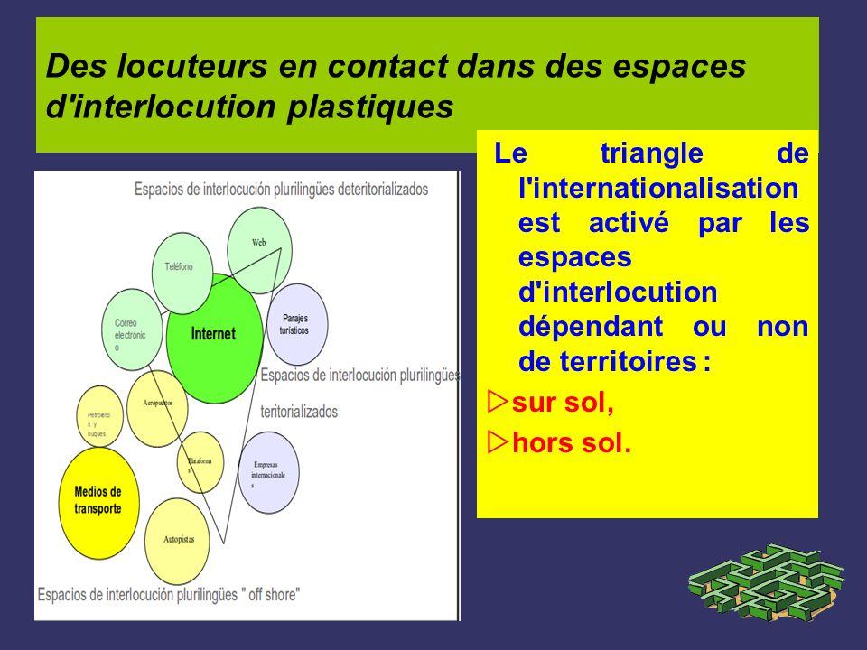 Des locuteurs en contact dans des espaces d'interlocution plastiques Le triangle de l'internationalisation est activé par les espaces d'interlocution