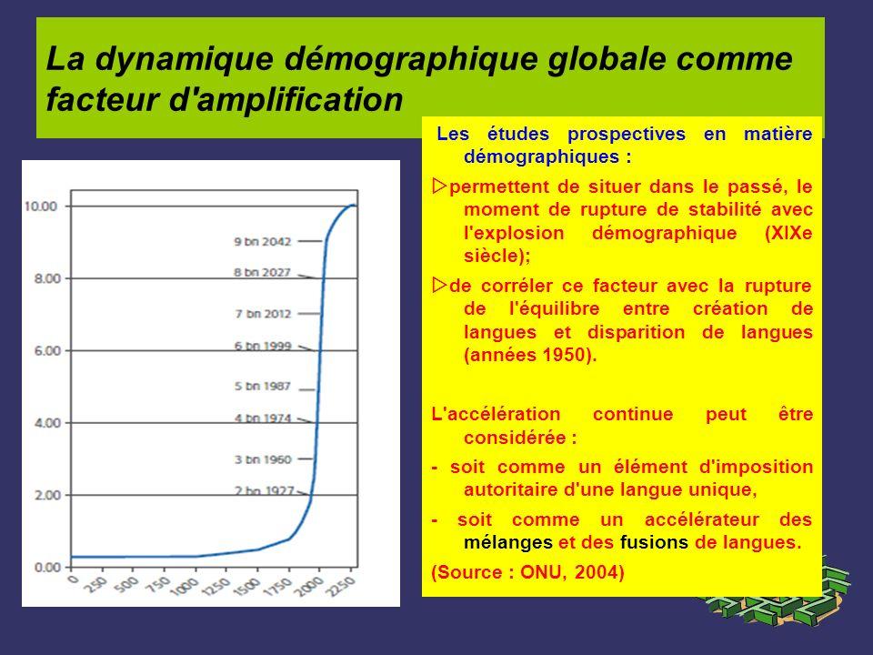 La dynamique démographique globale comme facteur d'amplification Les études prospectives en matière démographiques : permettent de situer dans le pass