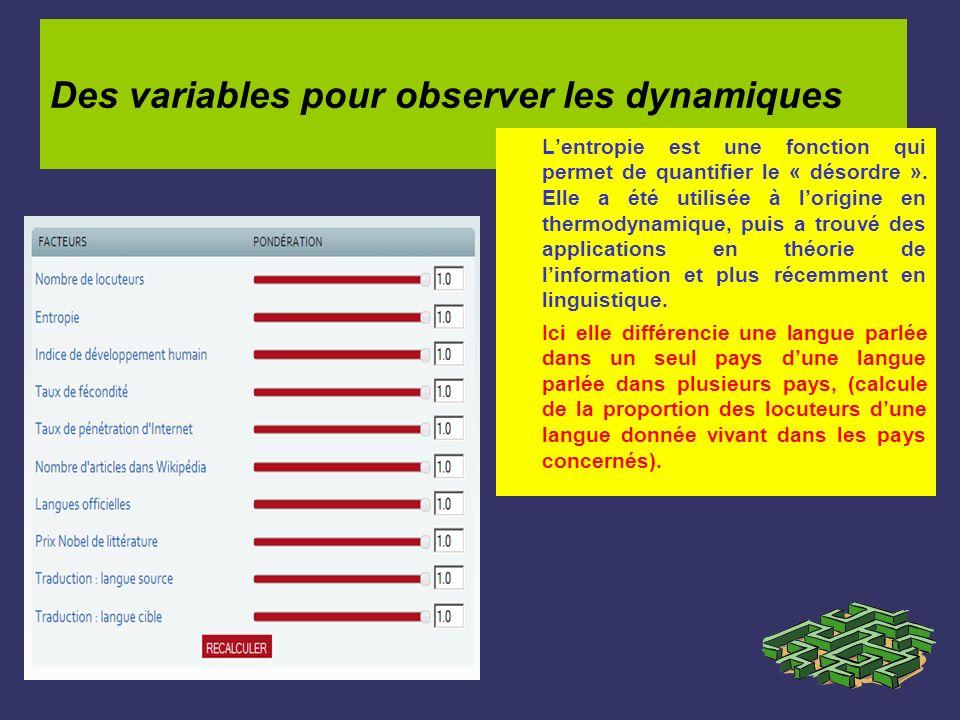 Des variables pour observer les dynamiques Lentropie est une fonction qui permet de quantifier le « désordre ». Elle a été utilisée à lorigine en ther