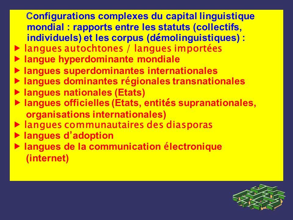 Configurations complexes du capital linguistique mondial : rapports entre les statuts (collectifs, individuels) et les corpus (d é molinguistiques) :