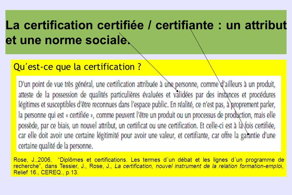 La certification certifiée / certifiante : un attribut et une norme sociale. Qu´est-ce que la certification ? Rose, J.,2006, Diplômes et certification