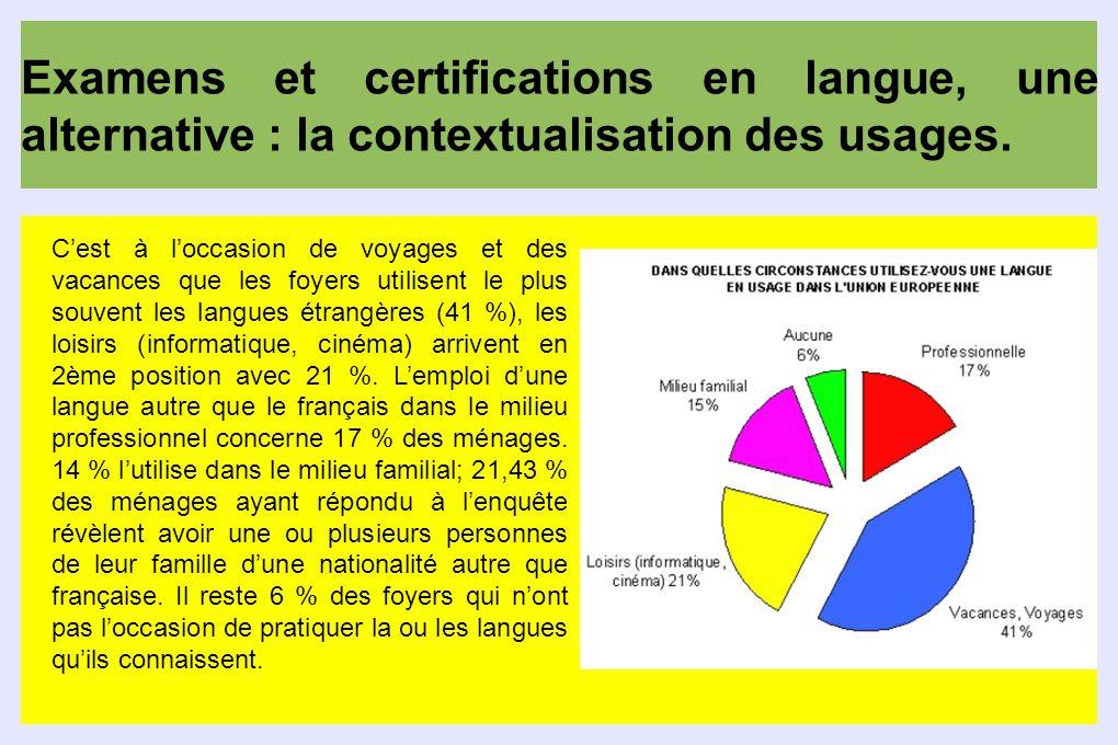 Examens et certifications en langue, une alternative : la contextualisation des usages. Cest à loccasion de voyages et des vacances que les foyers uti
