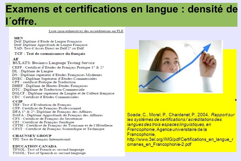 Examens et certifications en langue : densité de l´offre. Soade, C., Morel, P., Chardenet, P., 2004, Rapport sur les systèmes de certifications / acré