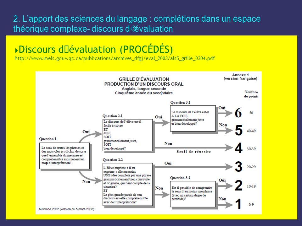 2. Lapport des sciences du langage : complétions dans un espace théorique complexe- discours d´évaluation Discours d´évaluation (PROCÉDÉS) http://www.