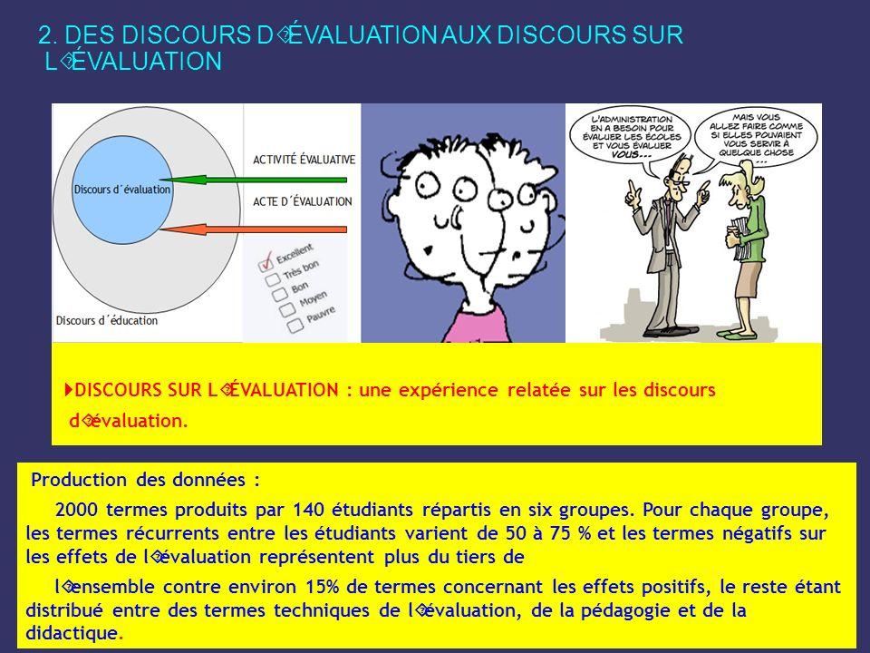 2. DES DISCOURS D´ÉVALUATION AUX DISCOURS SUR L´ÉVALUATION DISCOURS SUR L´ÉVALUATION : une expérience relatée sur les discours d´évaluation. Productio