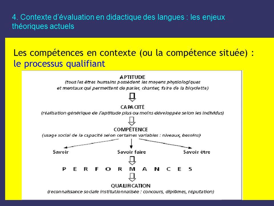 4. Contexte dévaluation en didactique des langues : les enjeux théoriques actuels Les compétences en contexte (ou la compétence située) : le processus