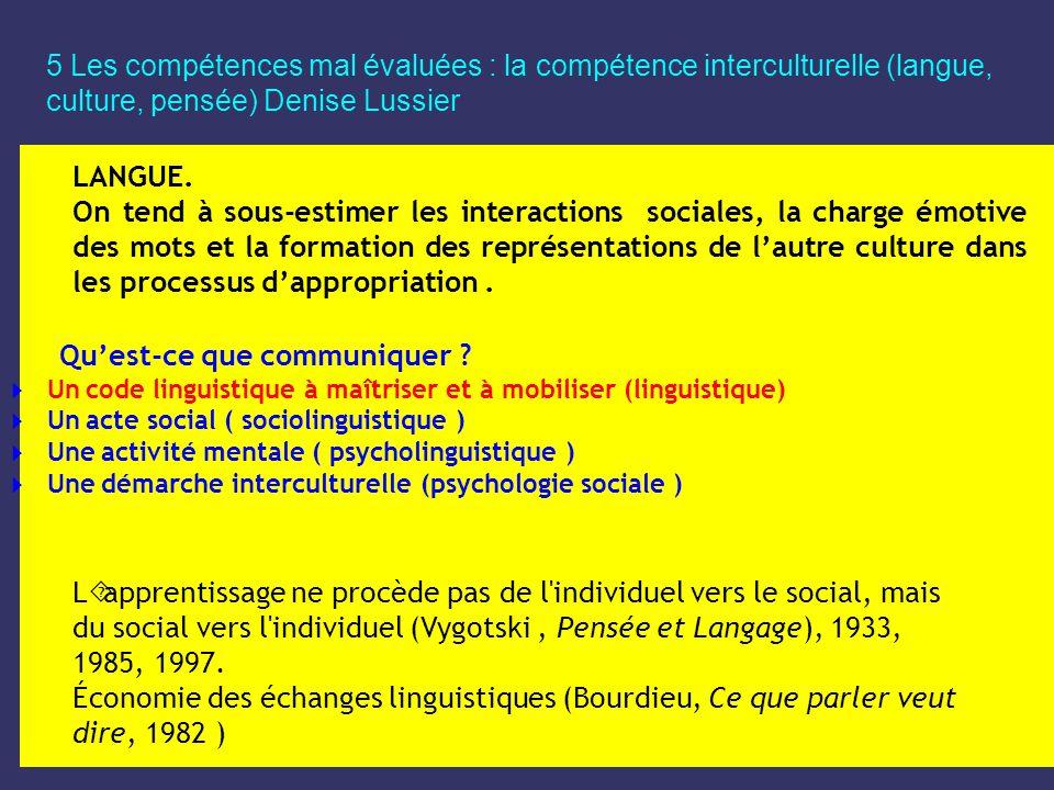 5 Les compétences mal évaluées : la compétence interculturelle (langue, culture, pensée) Denise Lussier LANGUE. On tend à sous-estimer les interaction