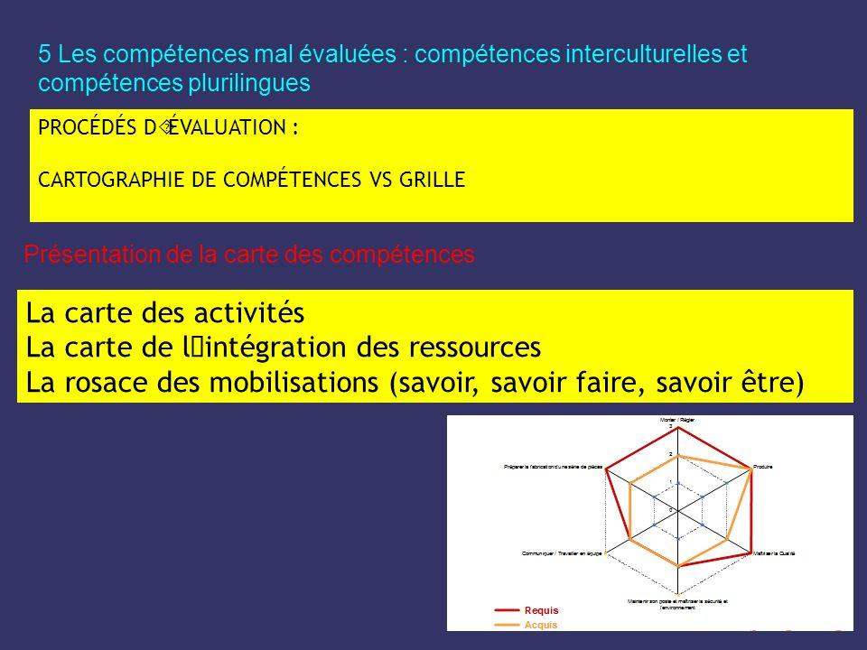 5 Les compétences mal évaluées : compétences interculturelles et compétences plurilingues PROCÉDÉS D´ÉVALUATION : CARTOGRAPHIE DE COMPÉTENCES VS GRILL
