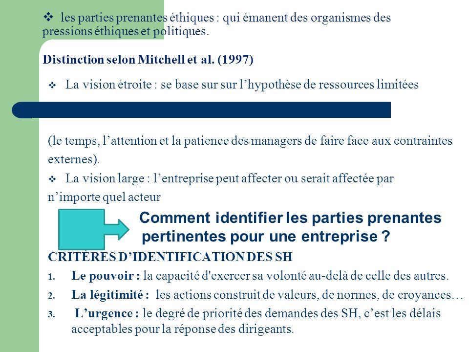 les parties prenantes éthiques : qui émanent des organismes des pressions éthiques et politiques. Distinction selon Mitchell et al. (1997) La vision é