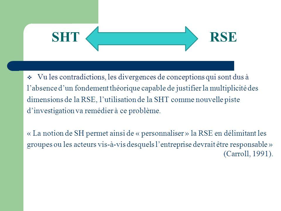 SHT RSE Vu les contradictions, les divergences de conceptions qui sont dus à labsence dun fondement théorique capable de justifier la multiplicité des