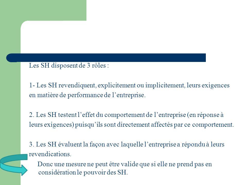 Les SH disposent de 3 rôles : 1- Les SH revendiquent, explicitement ou implicitement, leurs exigences en matière de performance de lentreprise. 2. Les