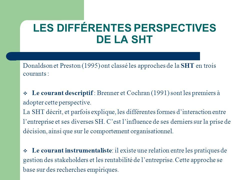 LES DIFFÉRENTES PERSPECTIVES DE LA SHT Donaldson et Preston (1995) ont classé les approches de la SHT en trois courants : Le courant descriptif : Bren