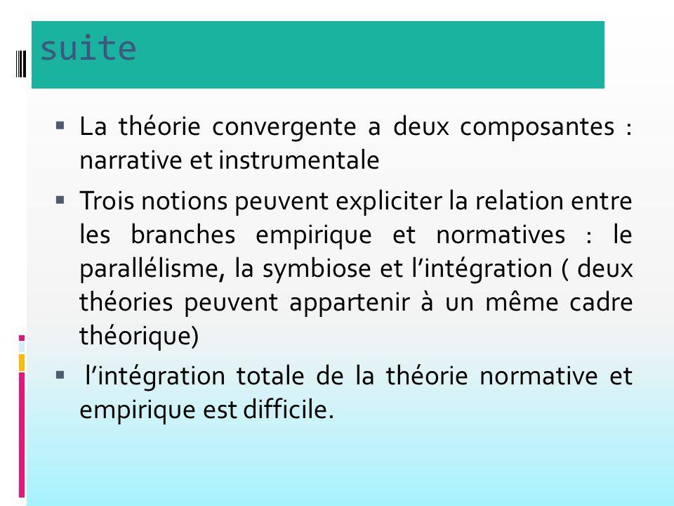 suite La théorie convergente a deux composantes : narrative et instrumentale Trois notions peuvent expliciter la relation entre les branches empirique et normatives : le parallélisme, la symbiose et lintégration ( deux théories peuvent appartenir à un même cadre théorique) lintégration totale de la théorie normative et empirique est difficile.