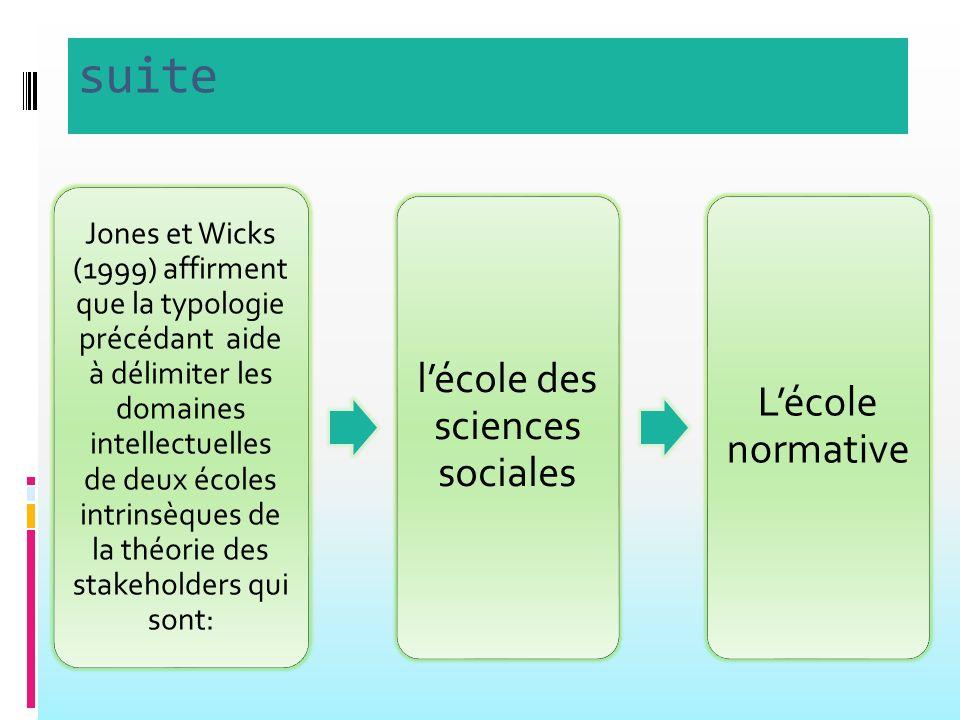 suite Jones et Wicks (1999) affirment que la typologie précédant aide à délimiter les domaines intellectuelles de deux écoles intrinsèques de la théorie des stakeholders qui sont: lécole des sciences sociales Lécole normative