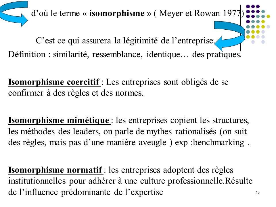15 doù le terme « isomorphisme » ( Meyer et Rowan 1977) Cest ce qui assurera la légitimité de lentreprise. Définition : similarité, ressemblance, iden