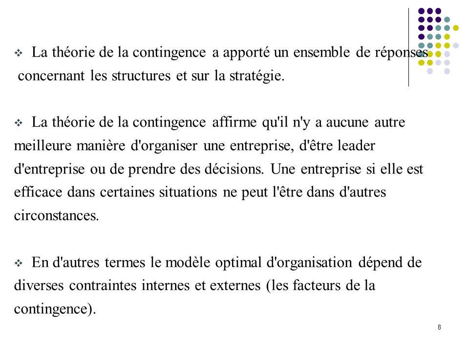 8 La théorie de la contingence a apporté un ensemble de réponses concernant les structures et sur la stratégie. La théorie de la contingence affirme q