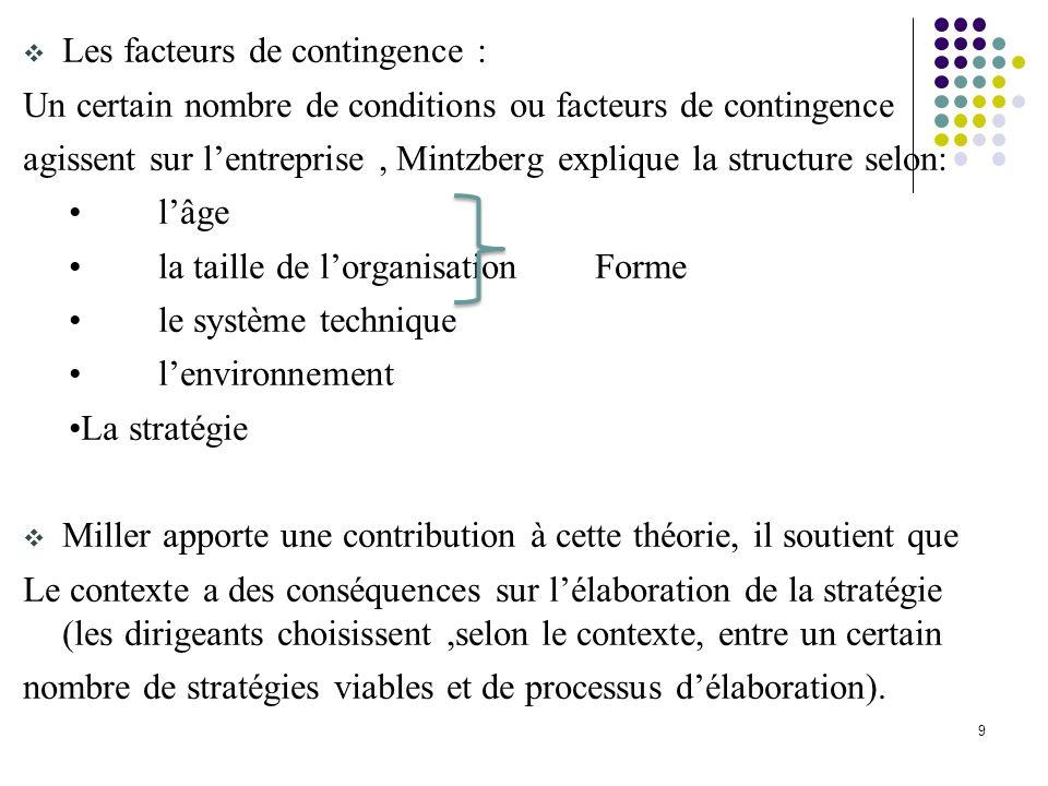 9 Les facteurs de contingence : Un certain nombre de conditions ou facteurs de contingence agissent sur lentreprise, Mintzberg explique la structure s