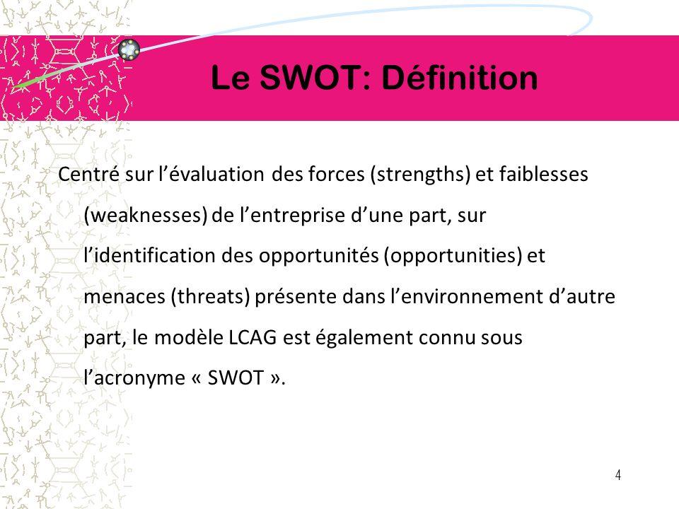 Lanalyse SWOT L analyse SWOT est un outil très souvent utilisé comme aide à la compréhension des marchés et à la prise de décisions.
