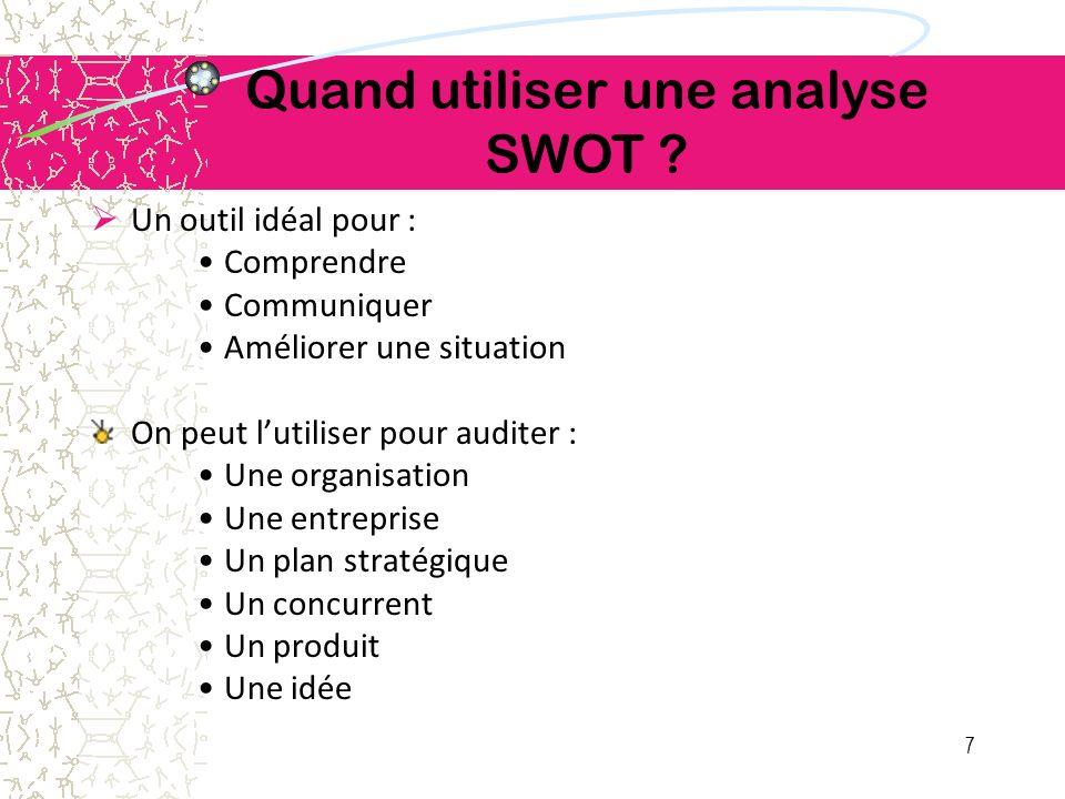 Conclusion La méthode SWOT est simple et facilement compréhensible dans différentes cultures.