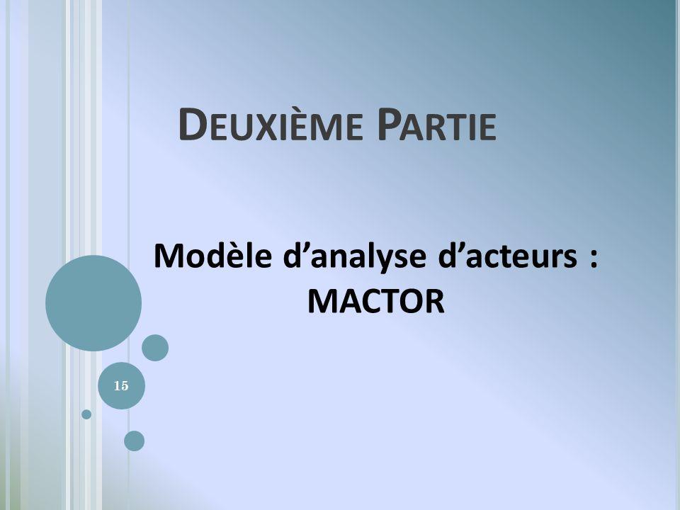 D EUXIÈME P ARTIE Modèle danalyse dacteurs : MACTOR 15