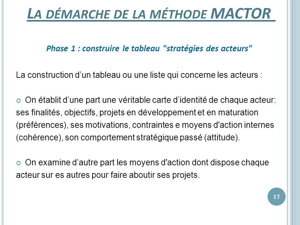 L A DÉMARCHE DE LA MÉTHODE MACTOR Phase 1 : construire le tableau