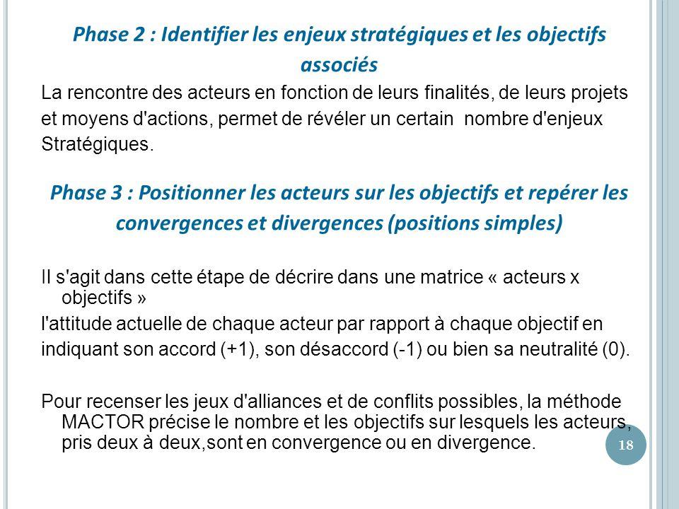 Phase 2 : Identifier les enjeux stratégiques et les objectifs associés La rencontre des acteurs en fonction de leurs finalités, de leurs projets et mo
