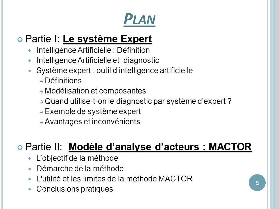 P LAN Partie I: Le système Expert Intelligence Artificielle : Définition Intelligence Artificielle et diagnostic Système expert : outil dintelligence
