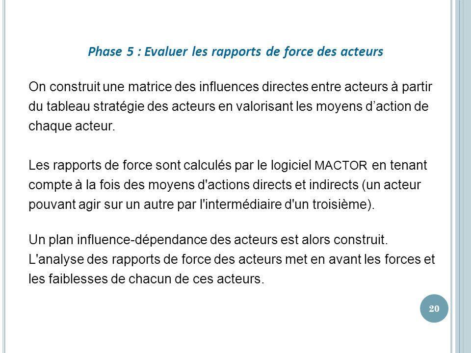 Phase 5 : Evaluer les rapports de force des acteurs On construit une matrice des influences directes entre acteurs à partir du tableau stratégie des a