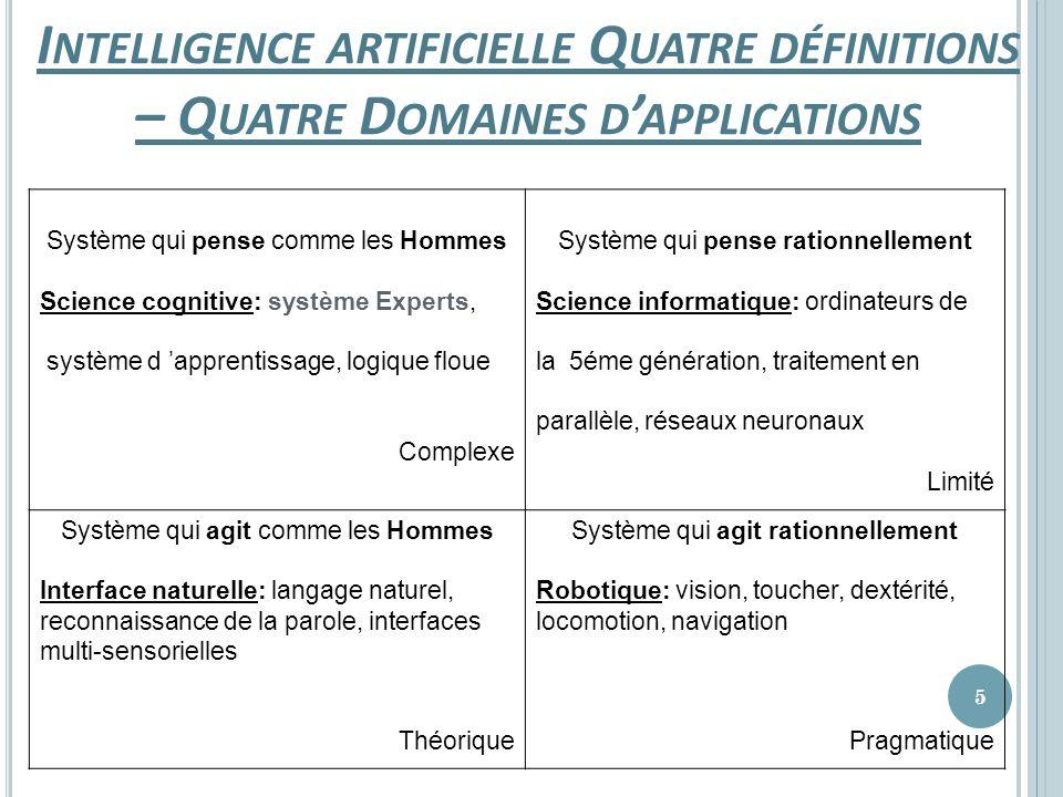 I NTELLIGENCE ARTIFICIELLE Q UATRE DÉFINITIONS – Q UATRE D OMAINES D APPLICATIONS Système qui pense comme les Hommes Science cognitive Science cogniti