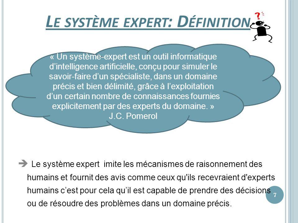L E SYSTÈME EXPERT : D ÉFINITION Le système expert imite les mécanismes de raisonnement des humains et fournit des avis comme ceux qu'ils recevraient