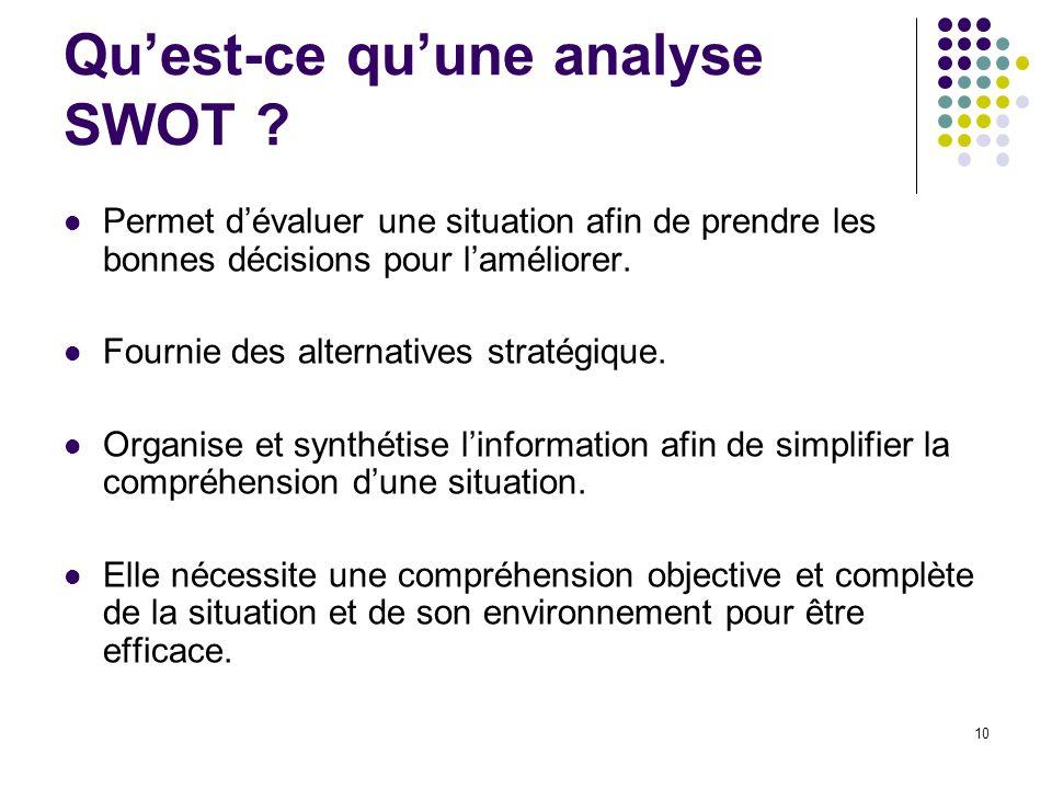 Quest-ce quune analyse SWOT ? Permet dévaluer une situation afin de prendre les bonnes décisions pour laméliorer. Fournie des alternatives stratégique