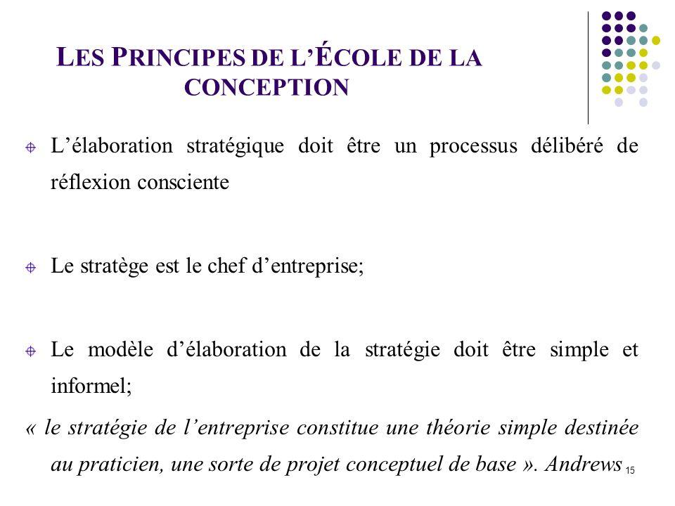L ES P RINCIPES DE L É COLE DE LA CONCEPTION Lélaboration stratégique doit être un processus délibéré de réflexion consciente Le stratège est le chef