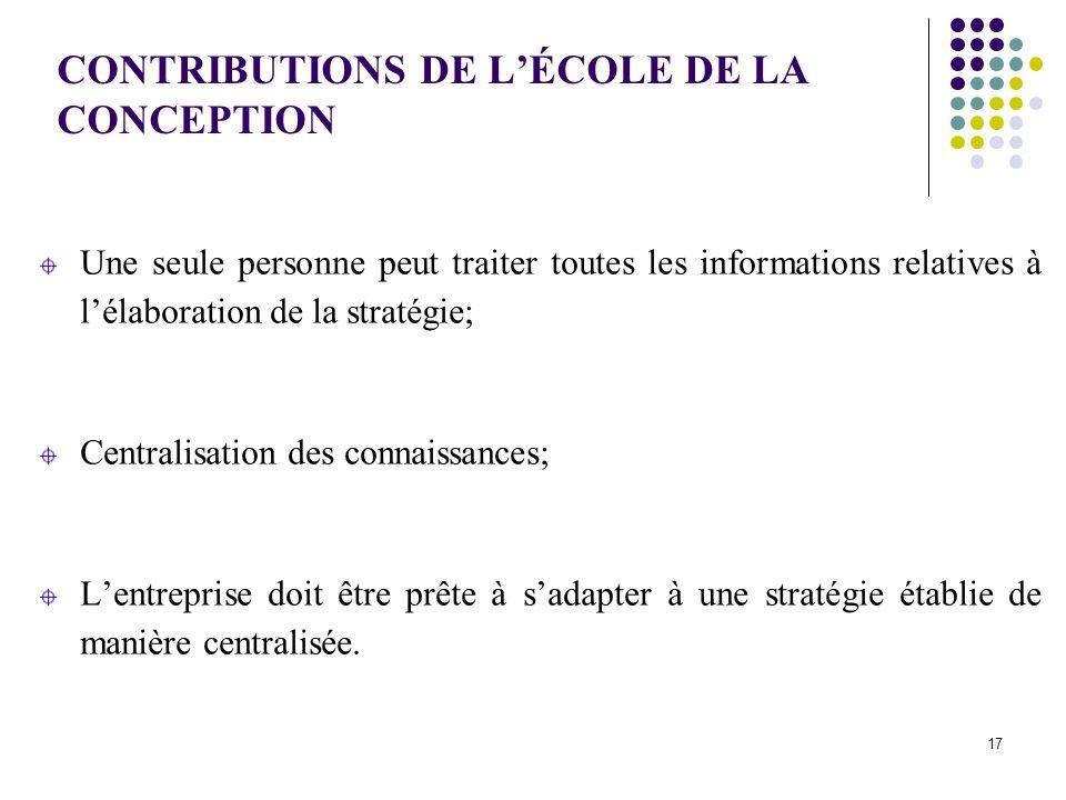 CONTRIBUTIONS DE LÉCOLE DE LA CONCEPTION Une seule personne peut traiter toutes les informations relatives à lélaboration de la stratégie; Centralisat