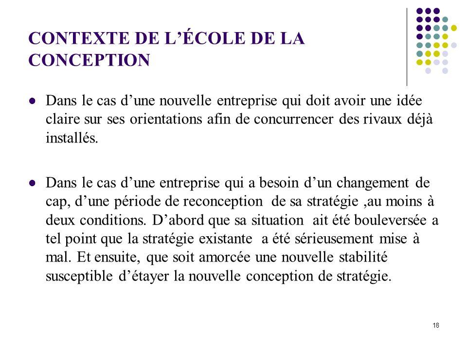 CONTEXTE DE LÉCOLE DE LA CONCEPTION Dans le cas dune nouvelle entreprise qui doit avoir une idée claire sur ses orientations afin de concurrencer des