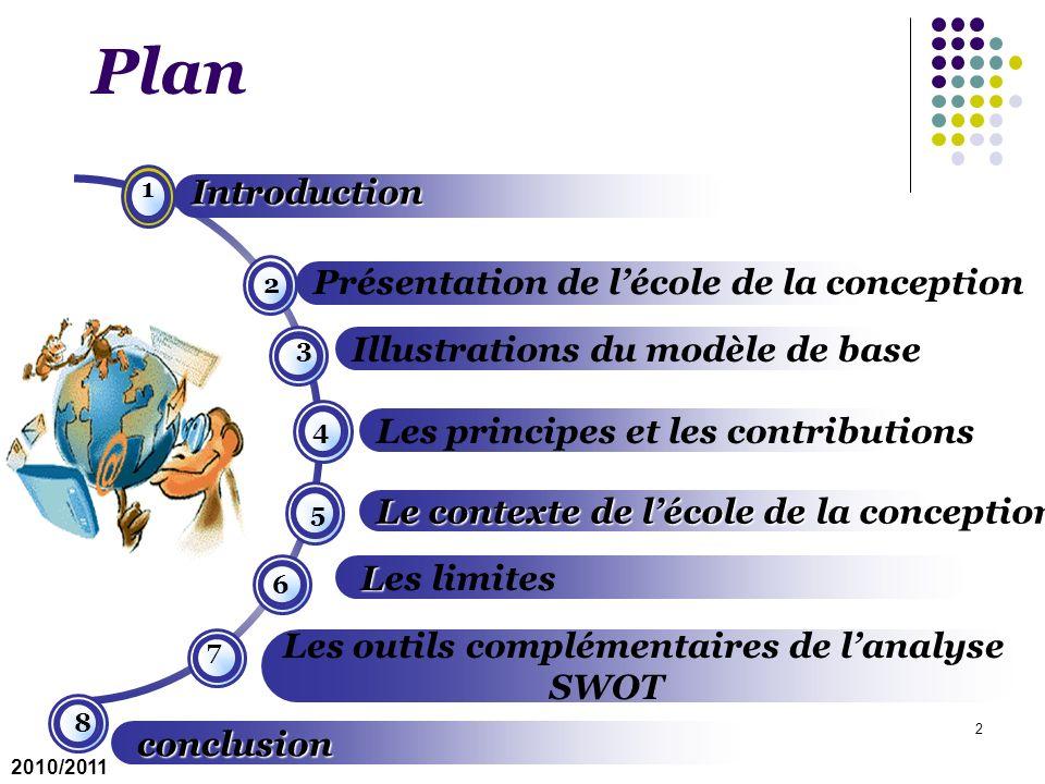 Plan Présentation de lécole de la conception Introduction Les principes et les contributions 1 4 Illustrations du modèle de base 2010/2011 L Les limit