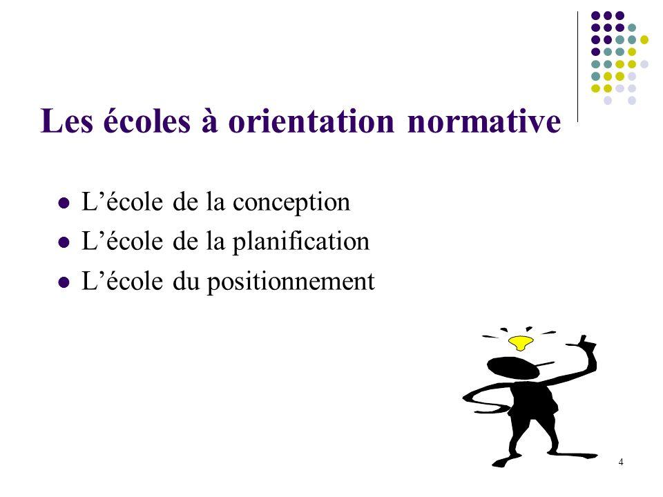 Les écoles à orientation normative Lécole de la conception Lécole de la planification Lécole du positionnement 4