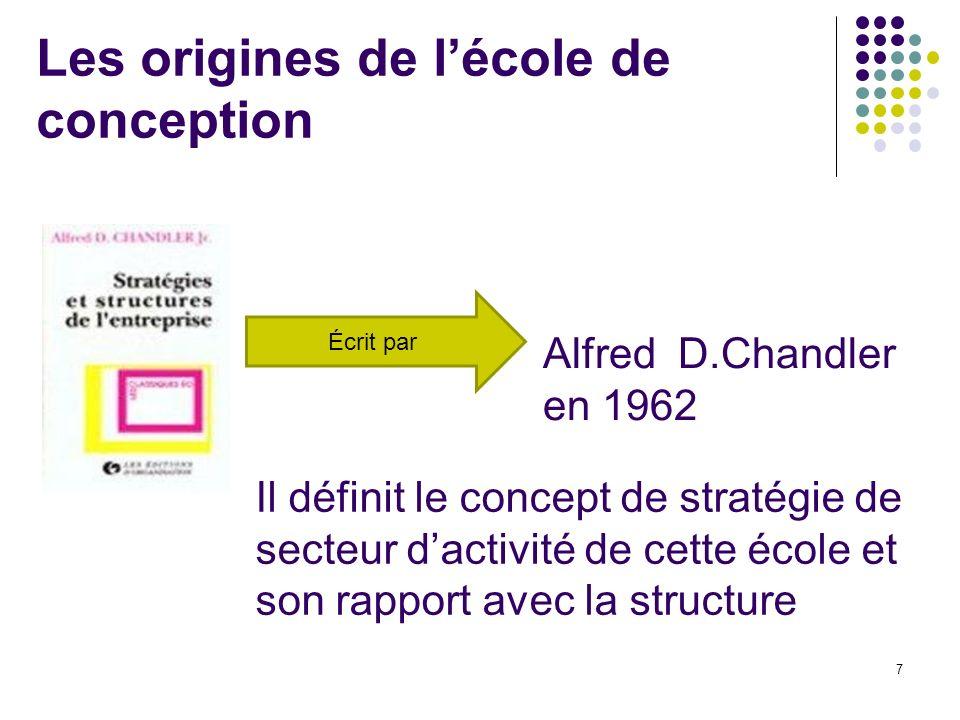 Les origines de lécole de conception Écrit par Alfred D.Chandler en 1962 Il définit le concept de stratégie de secteur dactivité de cette école et son