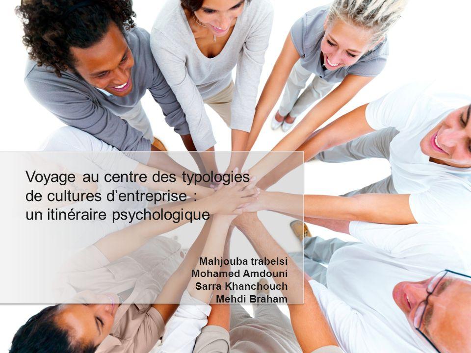 1- Introduction 2- Présentation de lauteur 3- Lexamen des principaux modèles typologiques 4- Vers une destination psychologique 4- Conclusion Plan