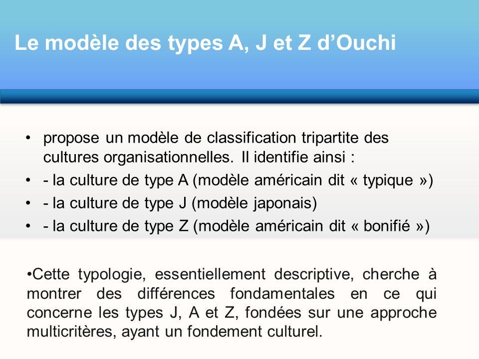 propose un modèle de classification tripartite des cultures organisationnelles. Il identifie ainsi : - la culture de type A (modèle américain dit « ty
