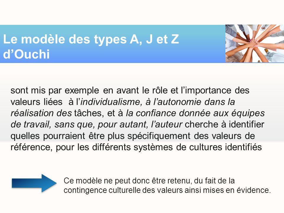 Le modèle des types A, J et Z dOuchi sont mis par exemple en avant le rôle et limportance des valeurs liées à lindividualisme, à lautonomie dans la ré