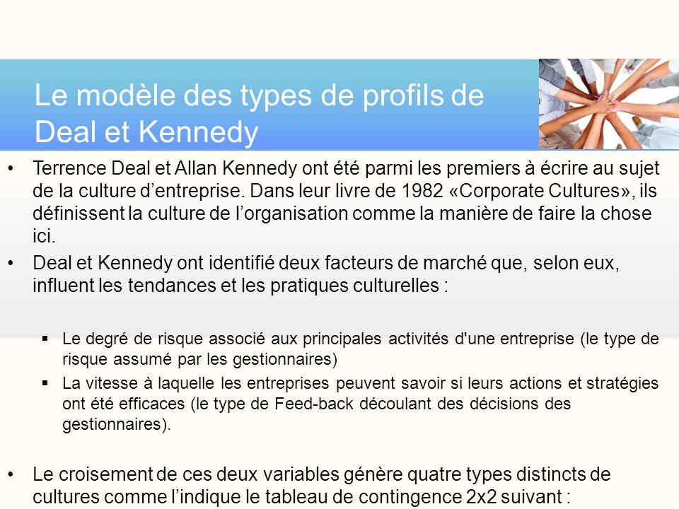 Le modèle des types de profils de Deal et Kennedy Terrence Deal et Allan Kennedy ont été parmi les premiers à écrire au sujet de la culture dentrepris