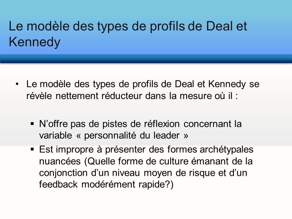 Le modèle des types de profils de Deal et Kennedy Le modèle des types de profils de Deal et Kennedy se révèle nettement réducteur dans la mesure où il