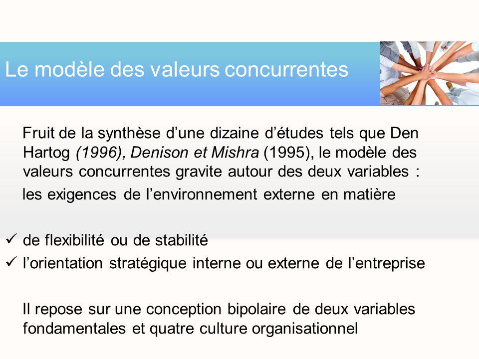Fruit de la synthèse dune dizaine détudes tels que Den Hartog (1996), Denison et Mishra (1995), le modèle des valeurs concurrentes gravite autour des