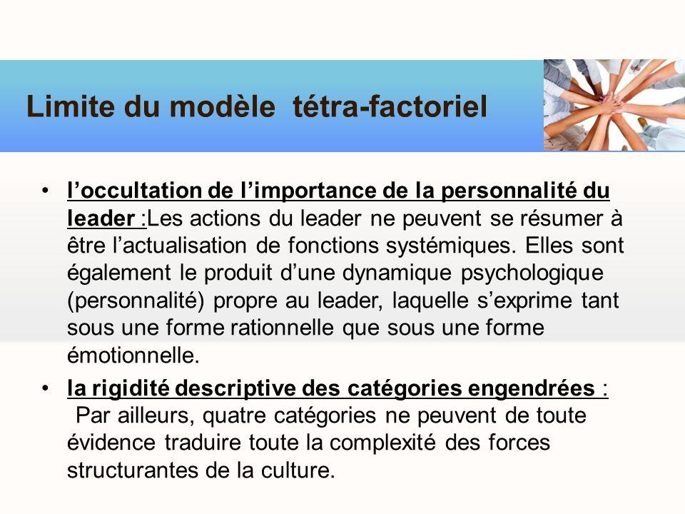 loccultation de limportance de la personnalité du leader :Les actions du leader ne peuvent se résumer à être lactualisation de fonctions systémiques.
