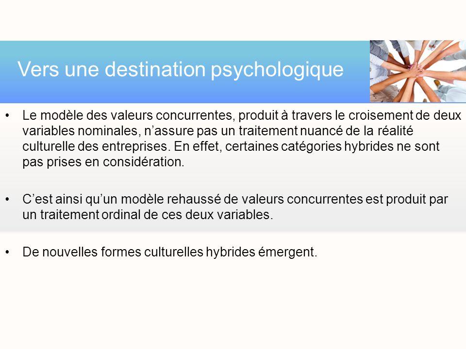 Vers une destination psychologique Le modèle des valeurs concurrentes, produit à travers le croisement de deux variables nominales, nassure pas un tra