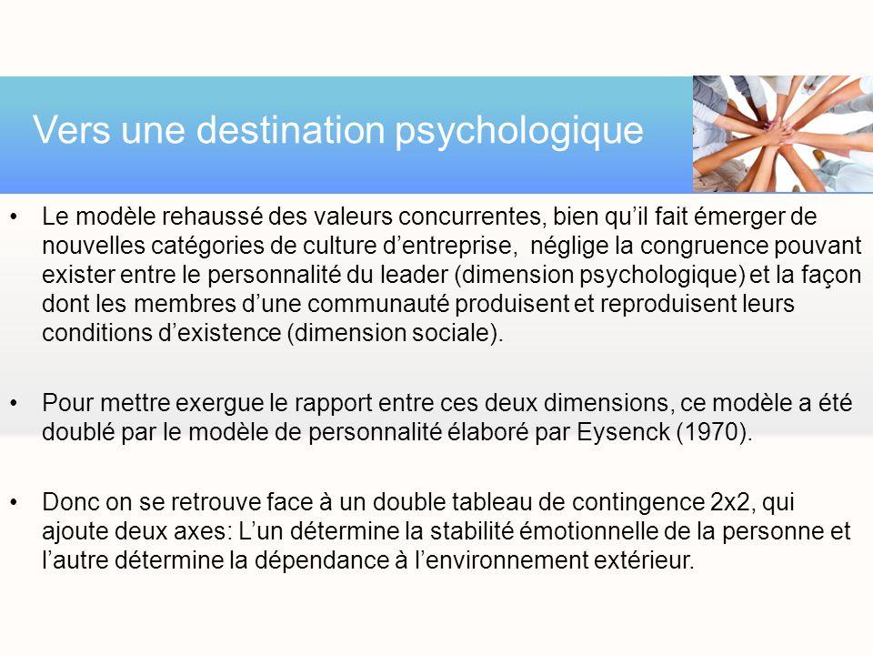 Vers une destination psychologique Le modèle rehaussé des valeurs concurrentes, bien quil fait émerger de nouvelles catégories de culture dentreprise,
