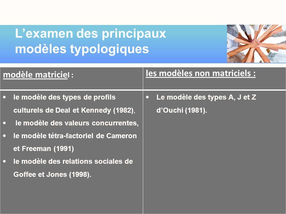Lexamen des principaux modèles typologiques modèle matricie l : les modèles non matriciels : le modèle des types de profils culturels de Deal et Kenne