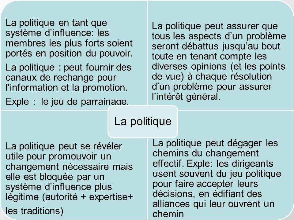 Free Powerpoint Templates Page 13 La politique en tant que système dinfluence: les membres les plus forts soient portés en position du pouvoir. La pol