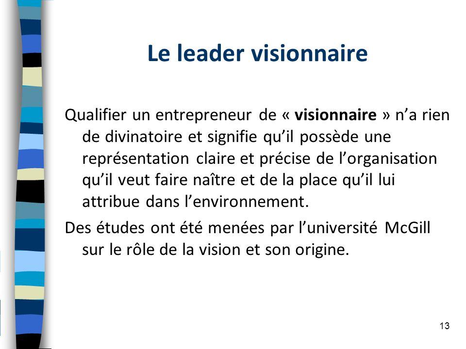 Le leader visionnaire Qualifier un entrepreneur de « visionnaire » na rien de divinatoire et signifie quil possède une représentation claire et précis