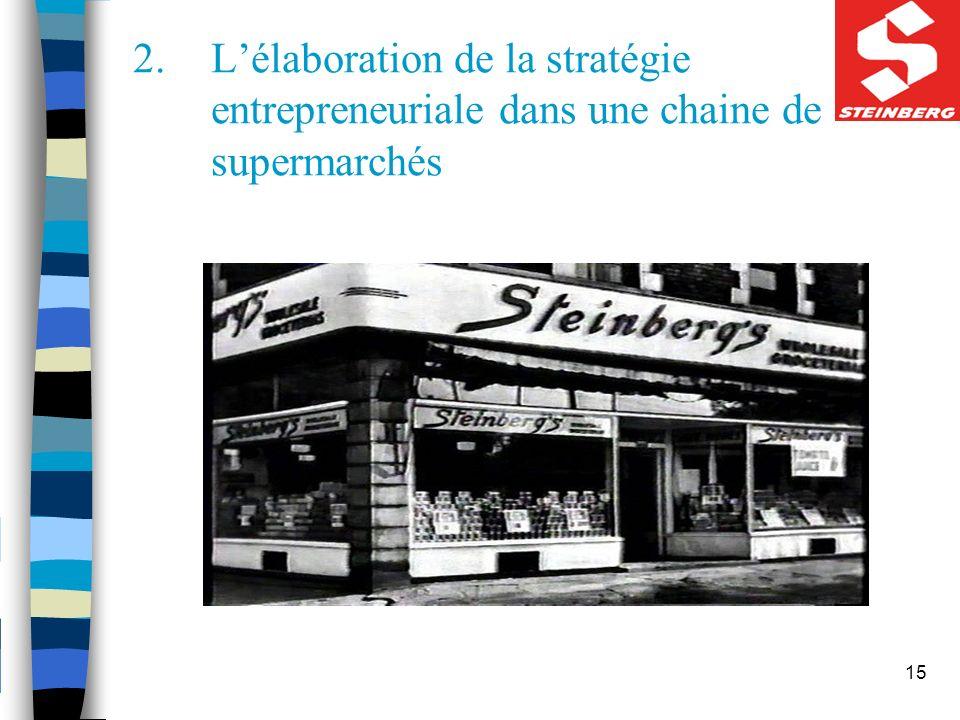2.Lélaboration de la stratégie entrepreneuriale dans une chaine de supermarchés 15